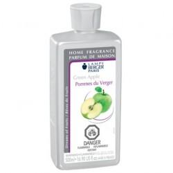 Green Apple Fragrance