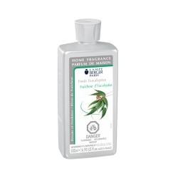 Fresh Eucalyptus Fragrance